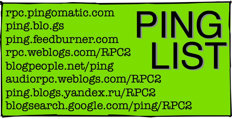 WordPress ping list