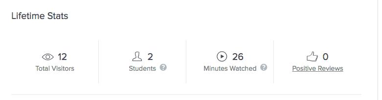 Skillshare premium minutes watched